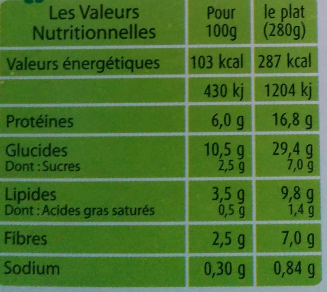 Couscous aux dés de tofu - Informations nutritionnelles - fr