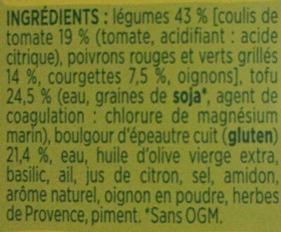 Recette cuisinée à la provençale - Ingrédients