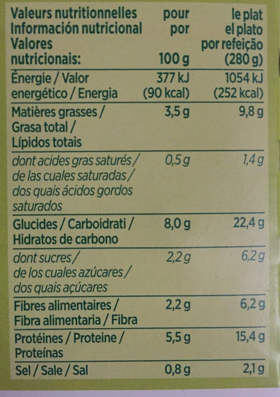 Recette cuisinée à la provençale - Informations nutritionnelles