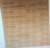 Repas Végétal aux Deux Lentilles - Informations nutritionnelles - fr