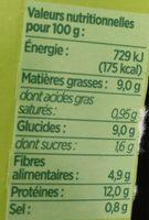 Pavés de soja et boulgour de blé - Nutrition facts