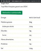 Galette végétale le Bistrot - Nutrition facts