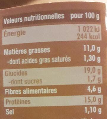 Croustillant Végétal aux champignons - Informations nutritionnelles