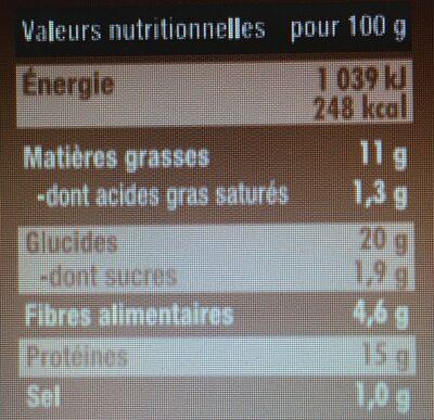 Croustillants champignons & fondant végetal - Informations nutritionnelles - fr