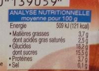 Dessert au chocolat - Informations nutritionnelles - fr