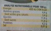 Yaourt De Chevre Vanille 2 x - Informations nutritionnelles - fr