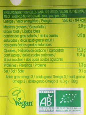 chanvre Chocolat - Voedigswaarden