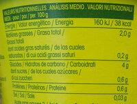 Delice De Chanvre - Información nutricional - fr