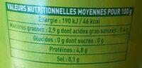 So soja - Informations nutritionnelles - fr