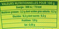 So Soja ! Citron avec Zestes - Nutrition facts - fr