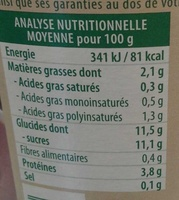 So soja - Informations nutritionnelles