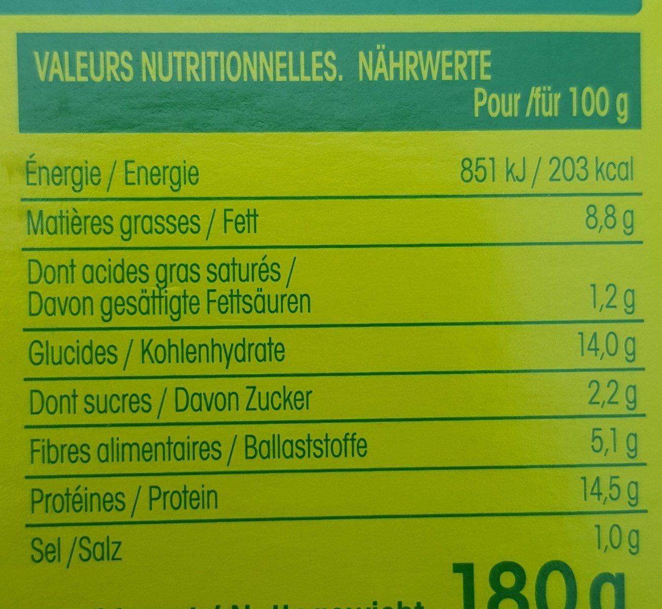 So Galettes ! Burger ! - Informations nutritionnelles - fr