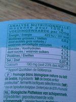 Fromage blanc au lait de brebis - Informations nutritionnelles