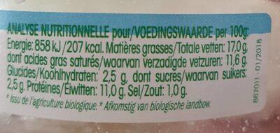 Petit fromage bio au lait de brebis - Voedingswaarden - fr