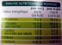 Hachis Parmentier au Boeuf Bio Vrai - Informations nutritionnelles
