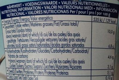 Greek Style Joghurt - Nutrition facts