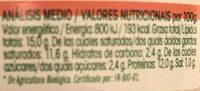 Fromage de chèvre - Queso de cabra - Informations nutritionnelles - fr