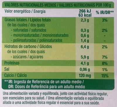 Soja fermentada - Información nutricional - es