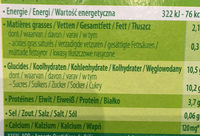Postre de soja con arándanos - Informations nutritionnelles