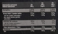 Fingers vegetales - Nutrition facts