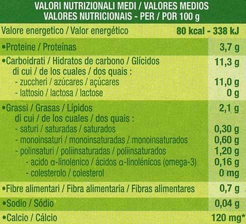 """Postre de soja """"Sojasun"""" frutas del bosque - Nutrition facts"""
