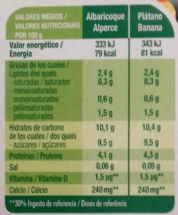 Petit Maxi - Información nutricional