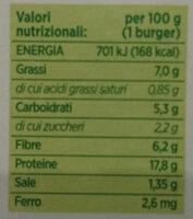 Burger vegetale asparagi - Informations nutritionnelles
