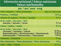 Hamburguesas vegetales Indiana - Nutrition facts