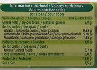 Hamburguesas vegetales Tomate y albahaca - Informations nutritionnelles - fr