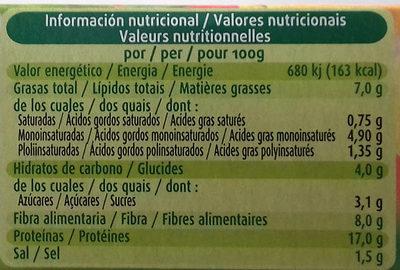 2 Burgers de Soja Provenzal - Informació nutricional