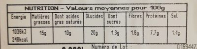 Bouchées à la reine - Nutrition facts - fr