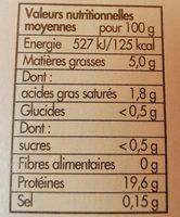 10 steaks hachés pur bœuf 5%matières grasses - Voedingswaarden