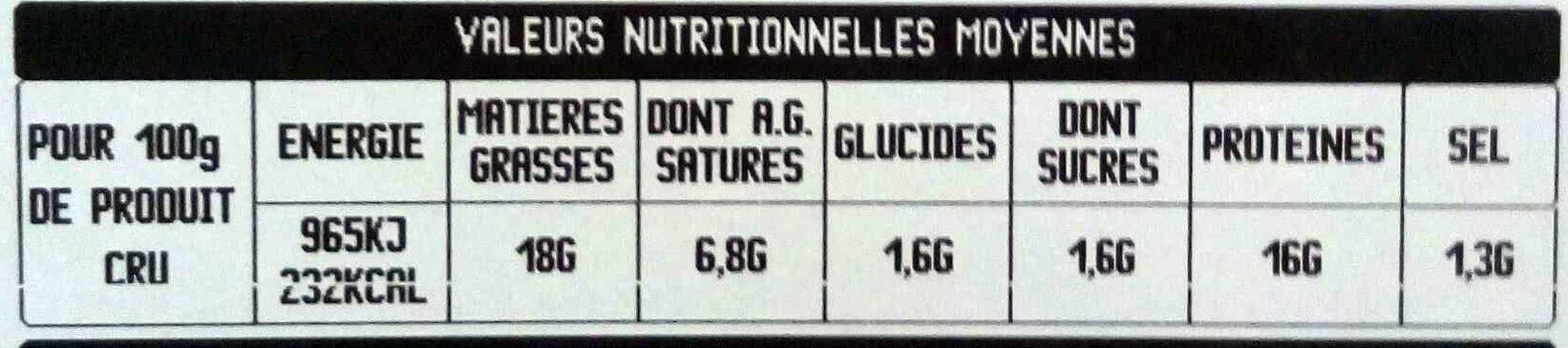 Farce à Légumes - Nutrition facts