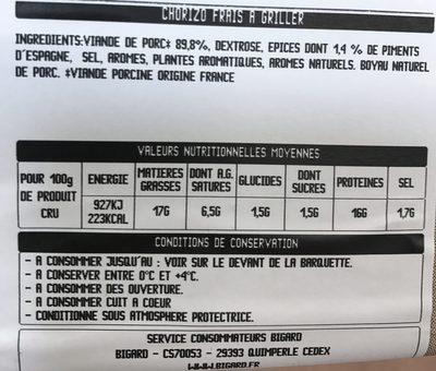 Chorizos - Ingrediënten