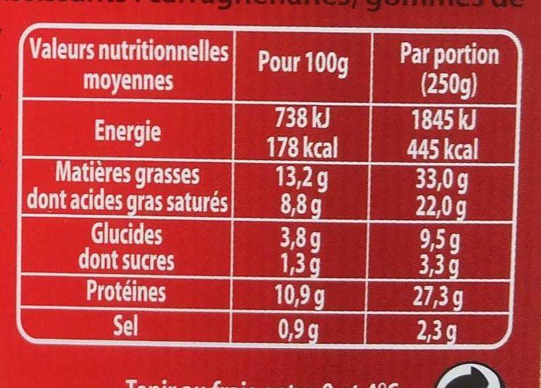 Ris de veau sauce aux morilles - Informations nutritionnelles - fr