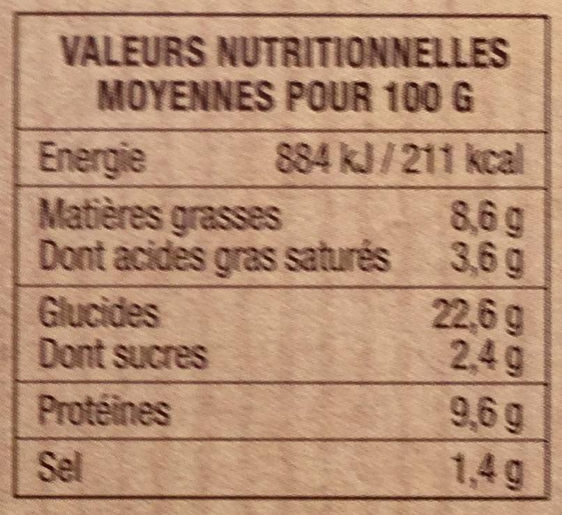 Croque Monsieur Cheddar Jambon cru - Informations nutritionnelles - fr