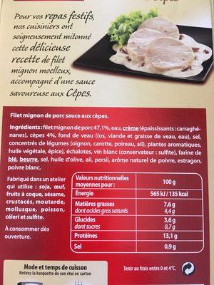 Bigard - Ingrediënten
