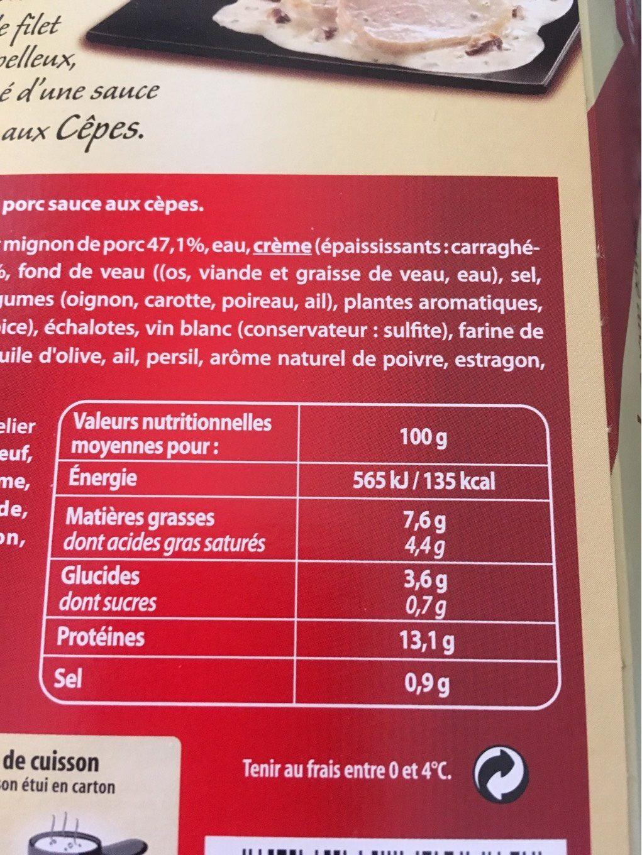 Bigard - Voedingswaarden