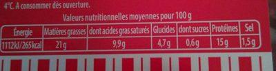 Boulettes au bœuf - Informations nutritionnelles