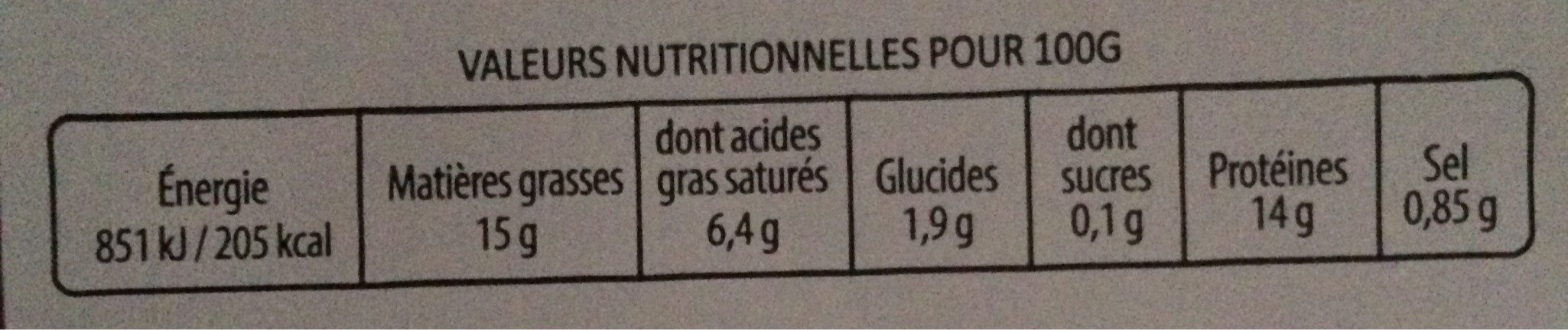 Haché au boeuf - Nutrition facts