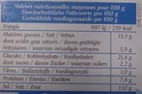 Flammekueches aux Noix de St Jacques - Informations nutritionnelles - fr