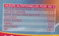 Arc en ciel - Nutrition facts