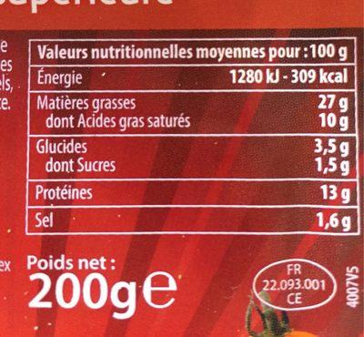 Pâté de campagne - Informations nutritionnelles
