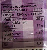 Mousse de foie forestière - Informations nutritionnelles - fr