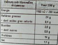 Tranches de poitrine à la texane - Nutrition facts