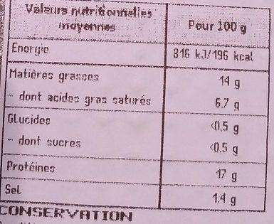 4 Andouillettes de Troyes à griller - Voedingswaarden - fr