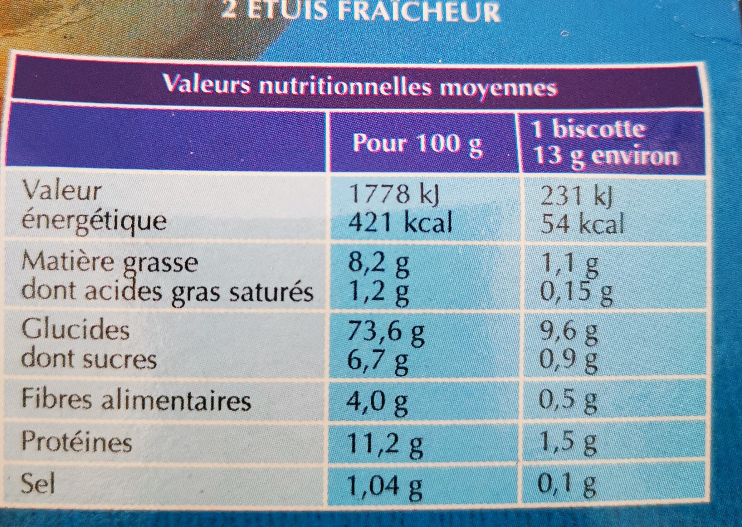 - Nutrition facts