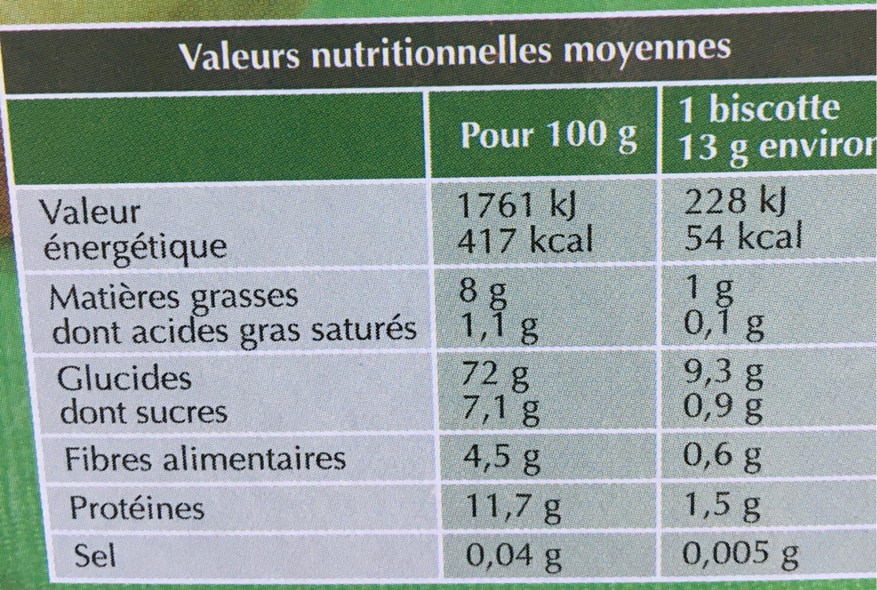 Biscotte Aixoise très pauvre en sel - Informations nutritionnelles - fr