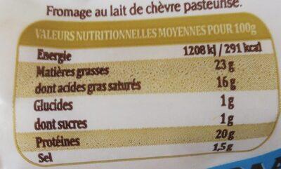 Fromage de chèvre au lait pasteurisé (23% MG) - Voedingswaarden - fr