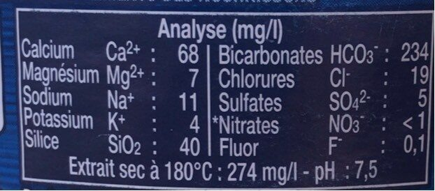 Eau De Source - Nutrition facts - en